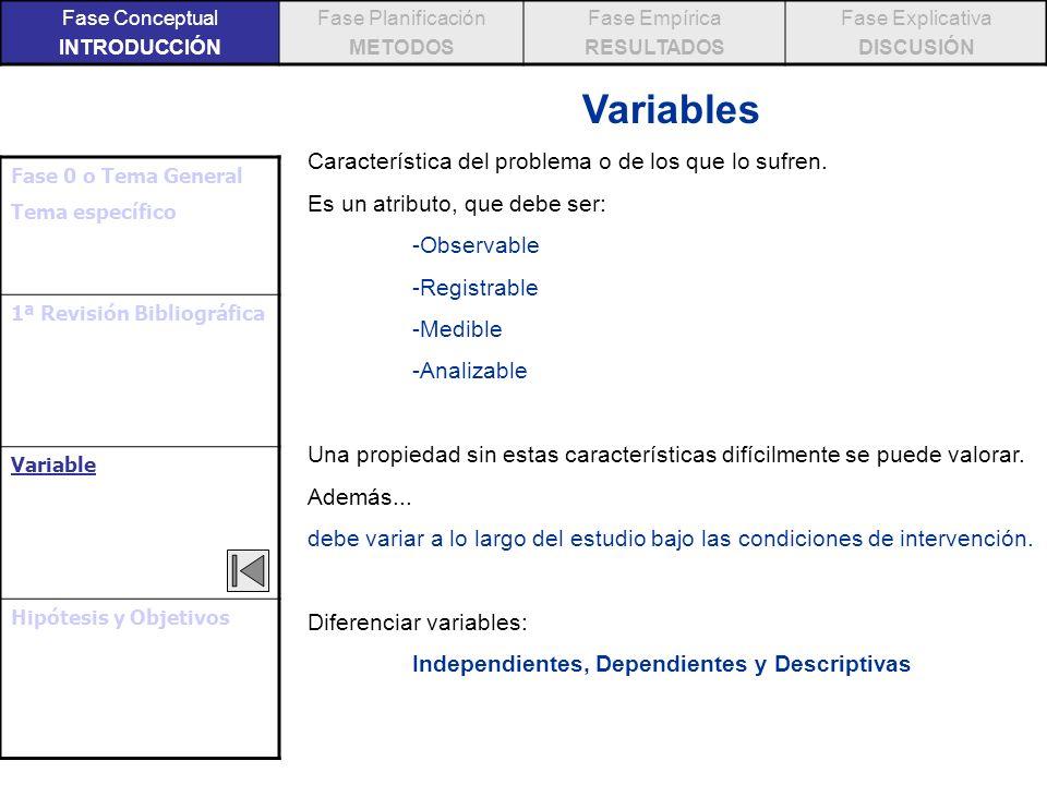 Variables Característica del problema o de los que lo sufren.