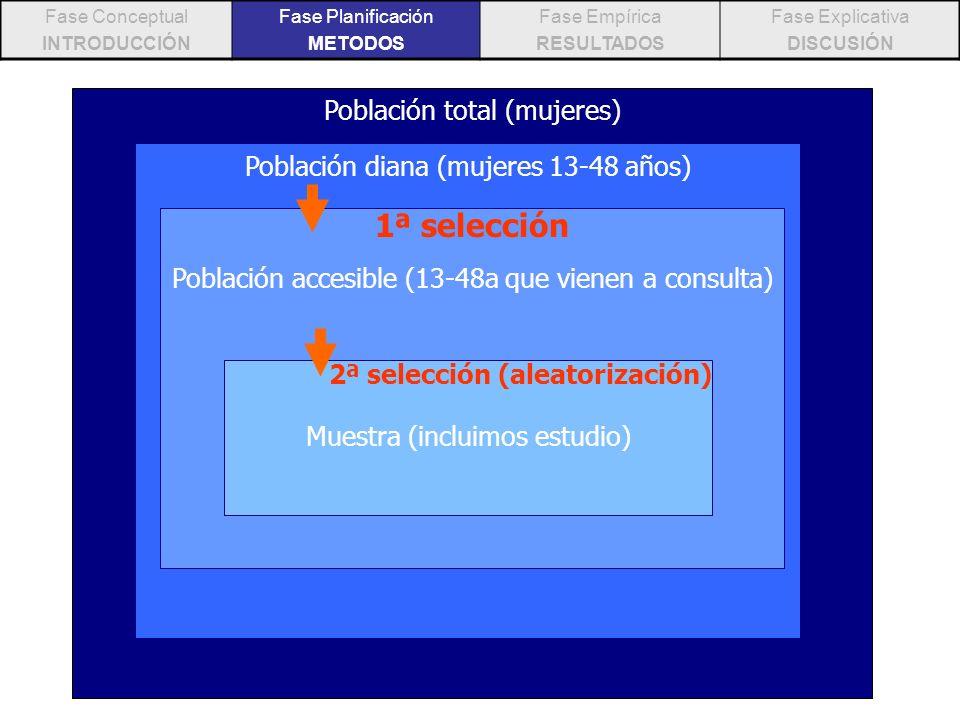 2ª selección (aleatorización)