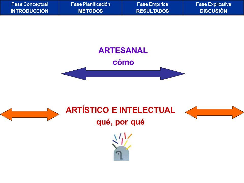 ARTÍSTICO E INTELECTUAL