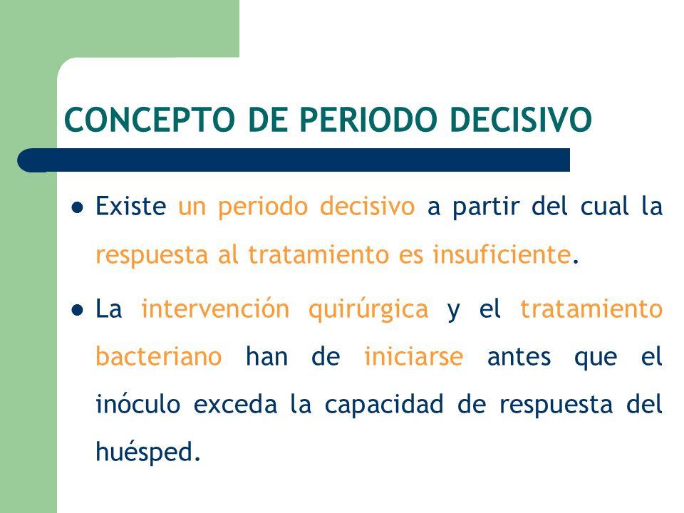 CONCEPTO DE PERIODO DECISIVO
