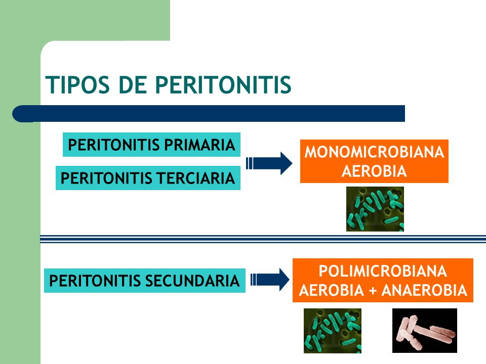 TIPOS DE PERITONITIS PERITONITIS PRIMARIA PERITONITIS TERCIARIA