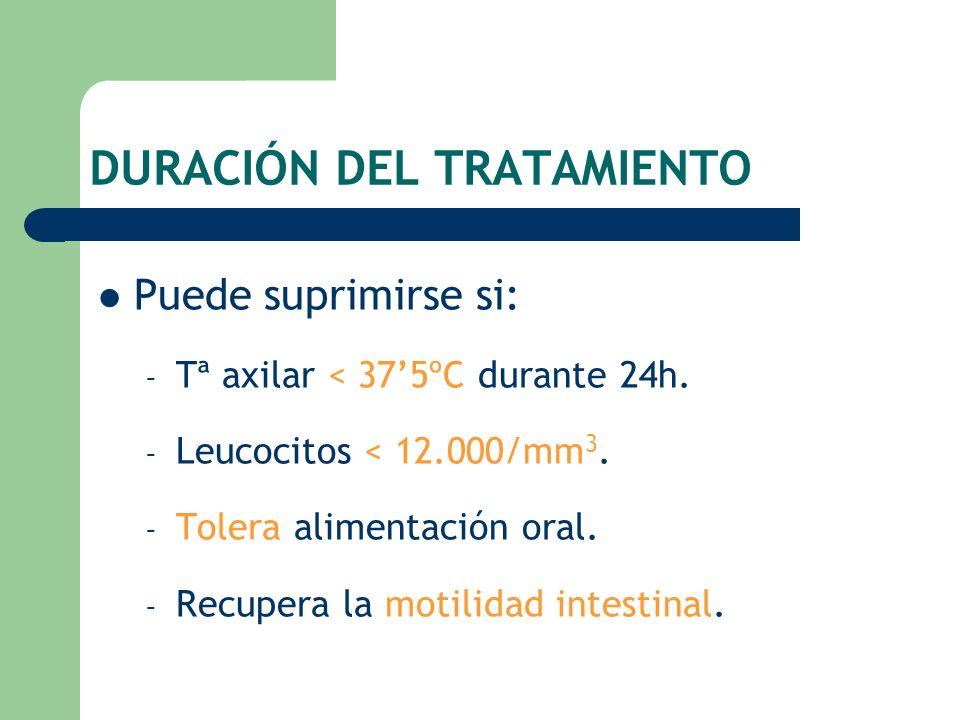 DURACIÓN DEL TRATAMIENTO