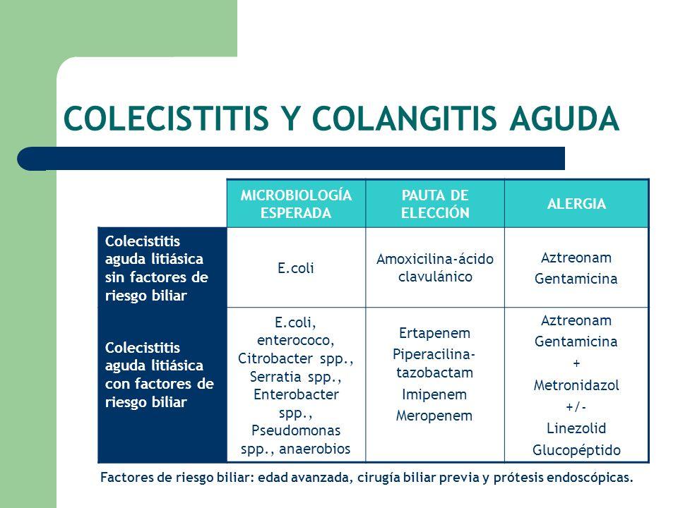 COLECISTITIS Y COLANGITIS AGUDA