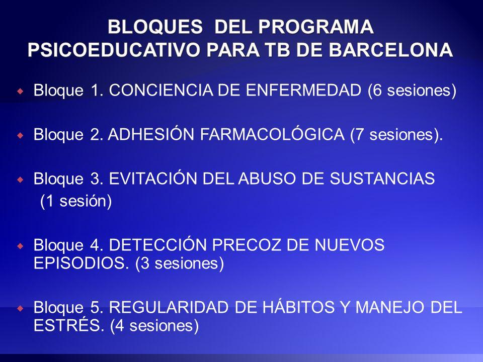 Bloque 1. CONCIENCIA DE ENFERMEDAD (6 sesiones)