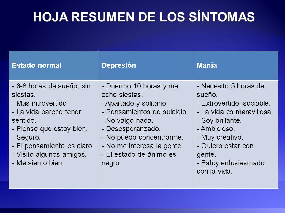 Por ejemplo: Estado normal Depresión Manía