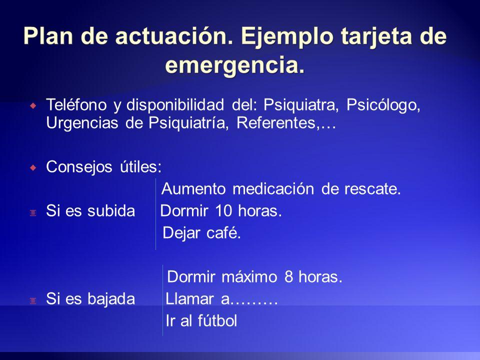Teléfono y disponibilidad del: Psiquiatra, Psicólogo, Urgencias de Psiquiatría, Referentes,…