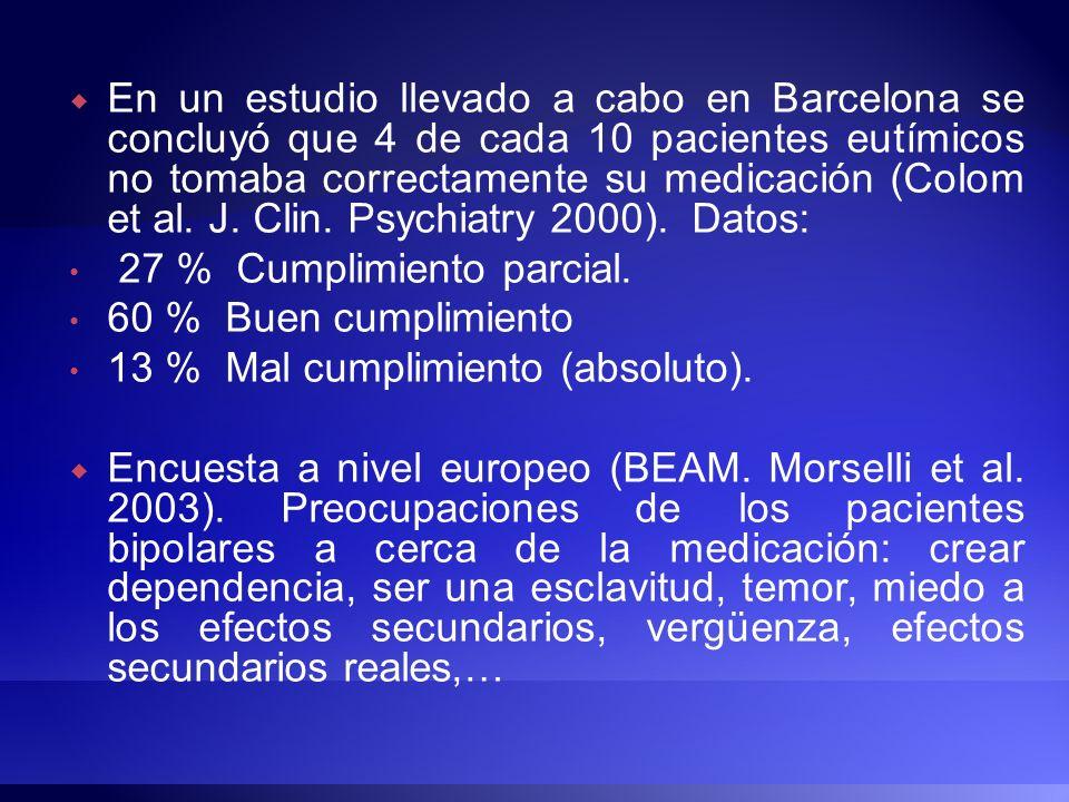 En un estudio llevado a cabo en Barcelona se concluyó que 4 de cada 10 pacientes eutímicos no tomaba correctamente su medicación (Colom et al. J. Clin. Psychiatry 2000). Datos: