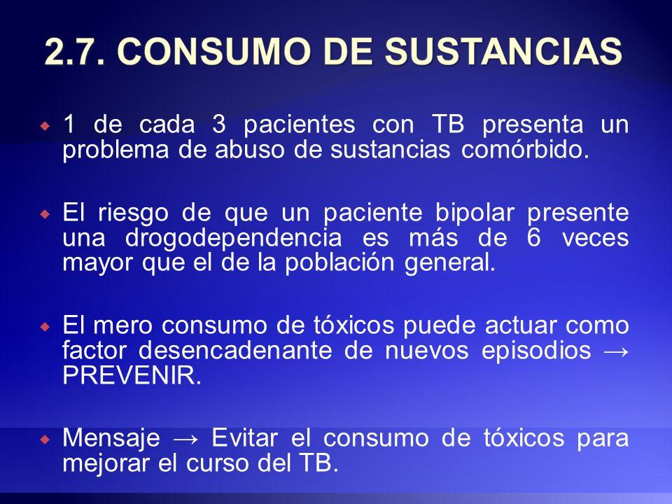 1 de cada 3 pacientes con TB presenta un problema de abuso de sustancias comórbido.