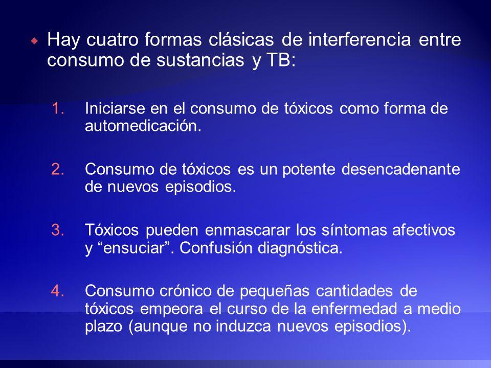 Hay cuatro formas clásicas de interferencia entre consumo de sustancias y TB: