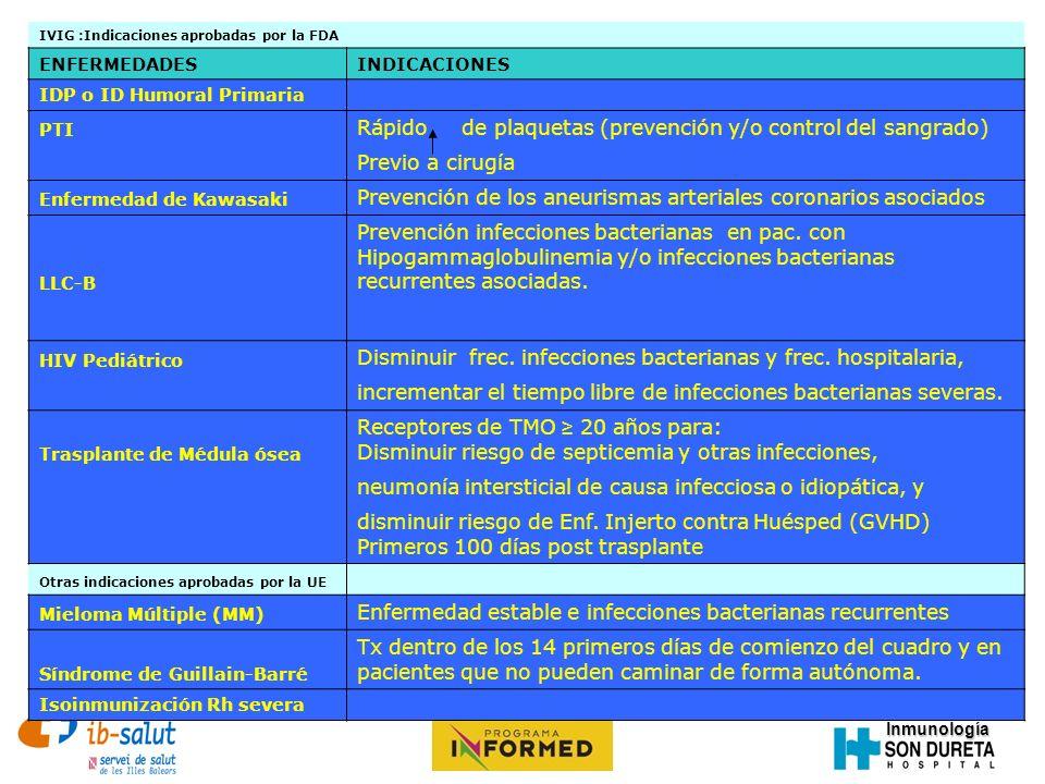 Rápido de plaquetas (prevención y/o control del sangrado)