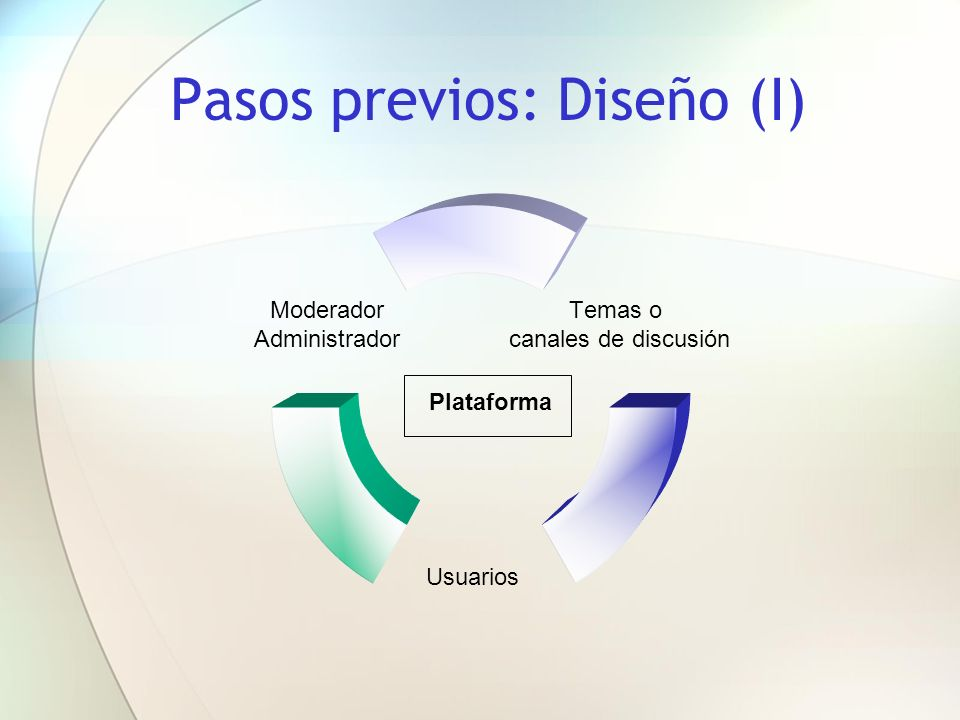 Pasos previos: Diseño (I)