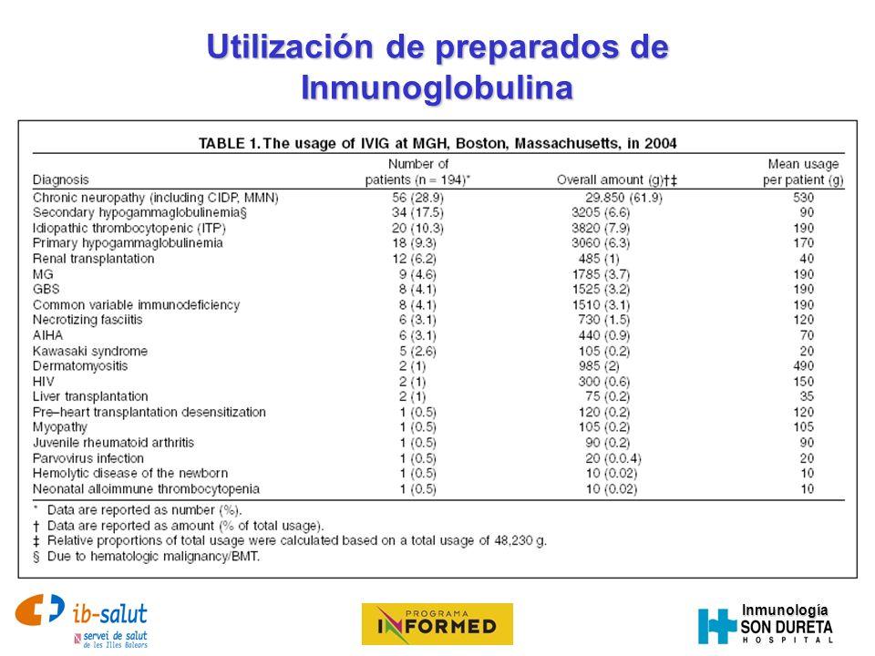 Utilización de preparados de Inmunoglobulina
