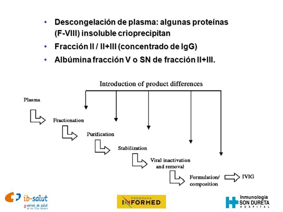 Descongelación de plasma: algunas proteínas (F-VIII) insoluble crioprecipitan