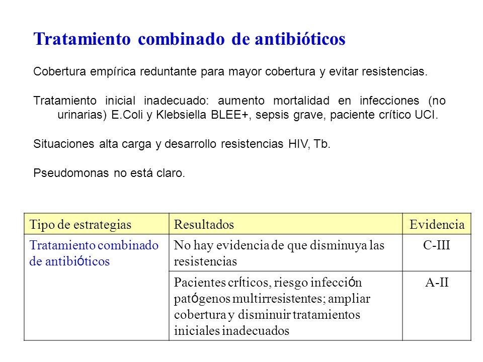 Tratamiento combinado de antibióticos