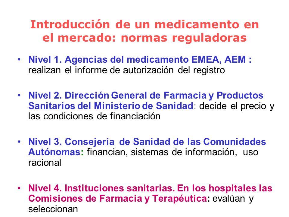 Introducción de un medicamento en el mercado: normas reguladoras