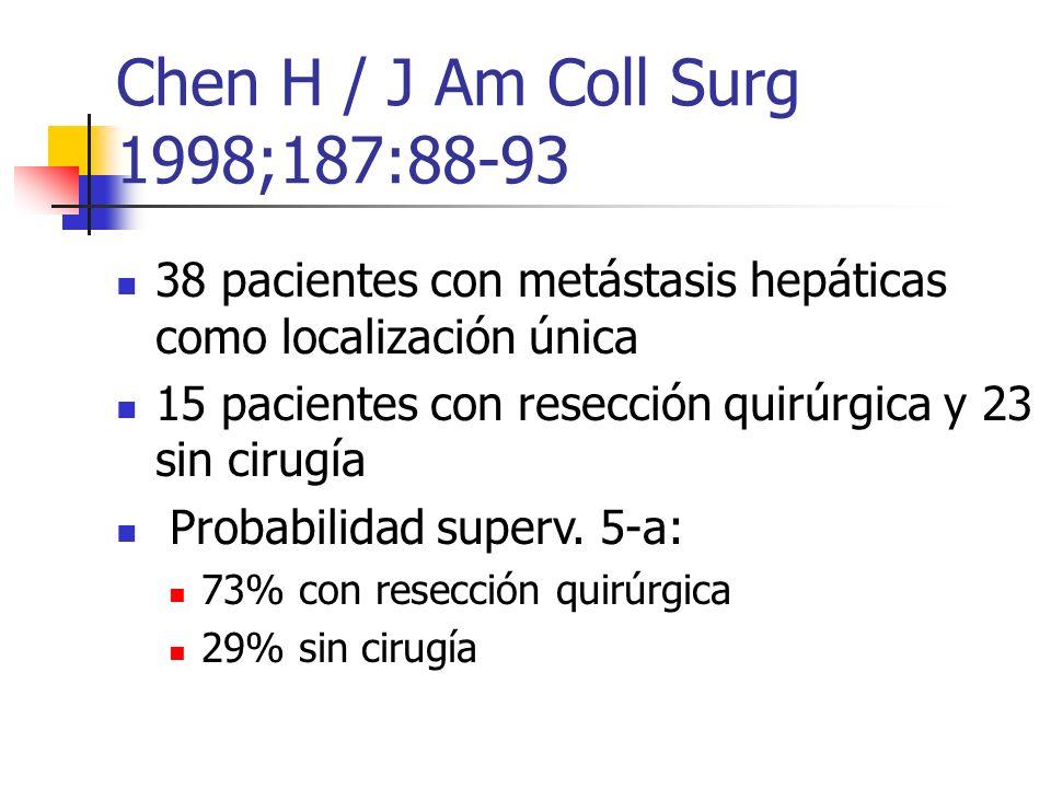 Chen H / J Am Coll Surg 1998;187:88-93