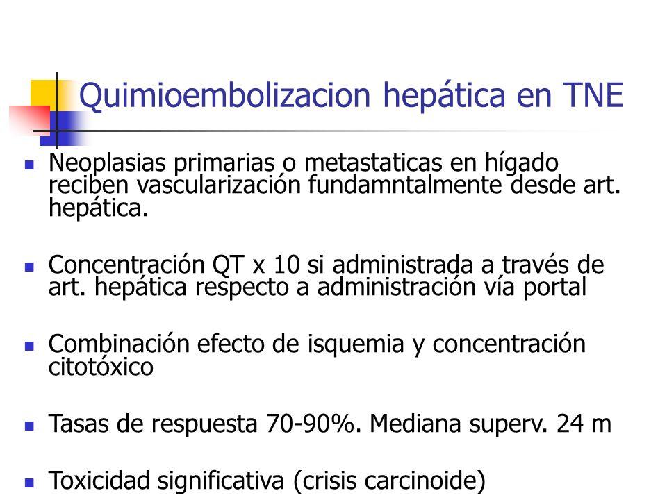 Quimioembolizacion hepática en TNE