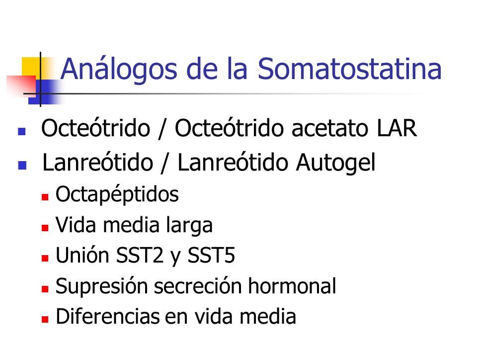 Análogos de la Somatostatina