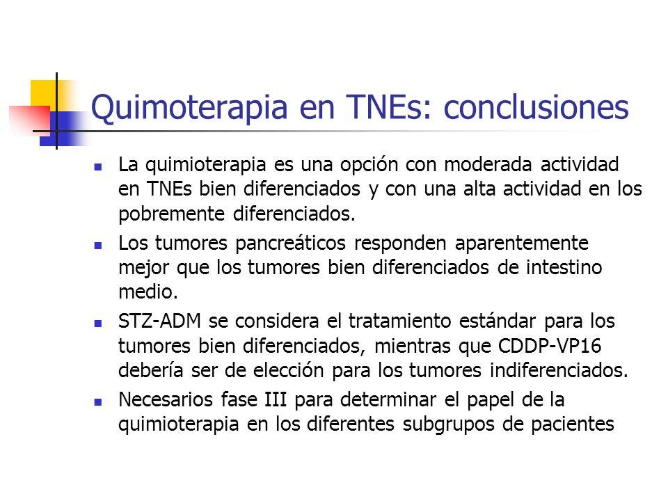 Quimoterapia en TNEs: conclusiones