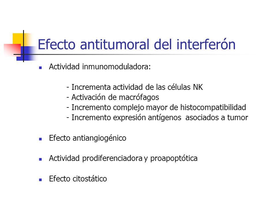 Efecto antitumoral del interferón