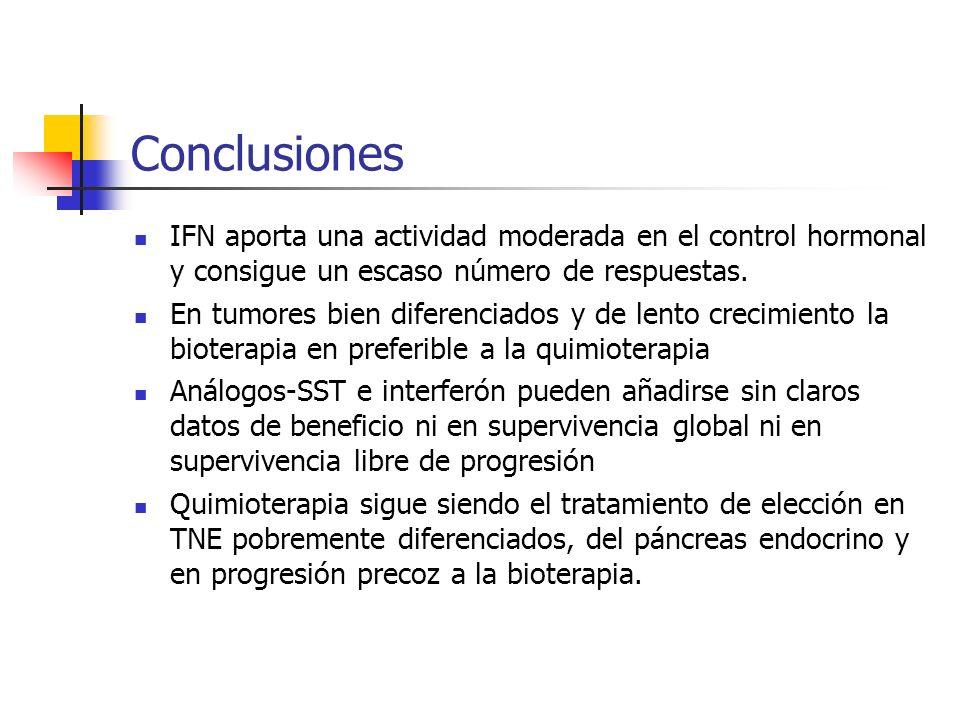 Conclusiones IFN aporta una actividad moderada en el control hormonal y consigue un escaso número de respuestas.