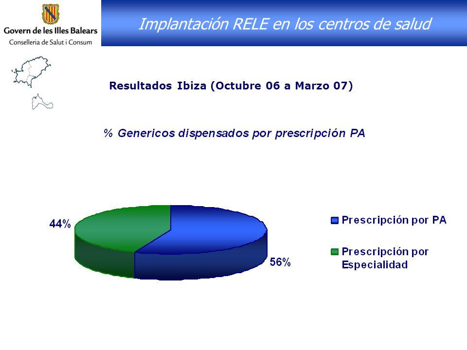 Implantación RELE en los centros de salud