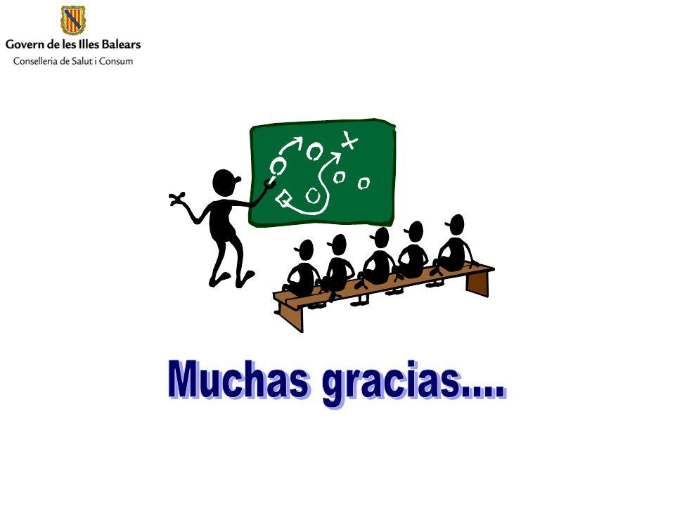 Muchas gracias....