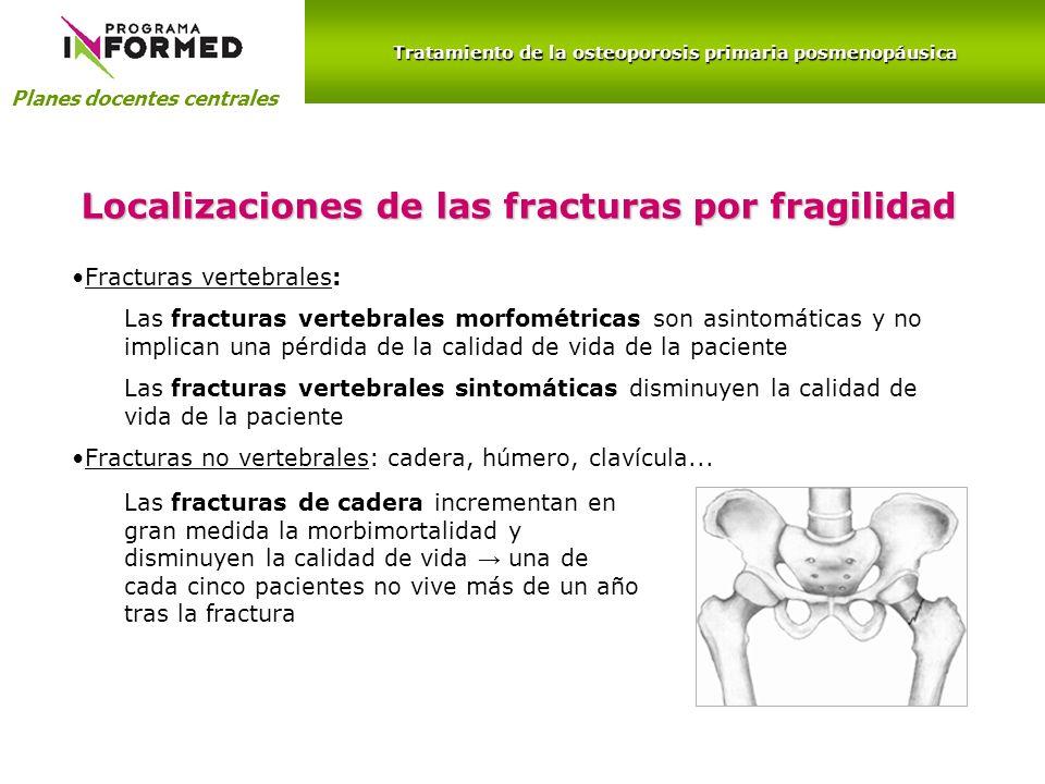 Localizaciones de las fracturas por fragilidad