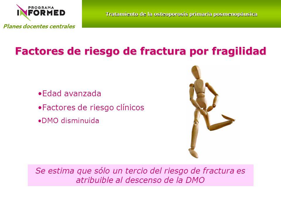 Factores de riesgo de fractura por fragilidad