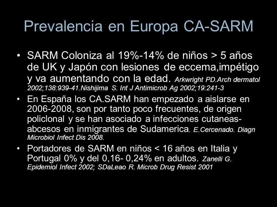 Prevalencia en Europa CA-SARM
