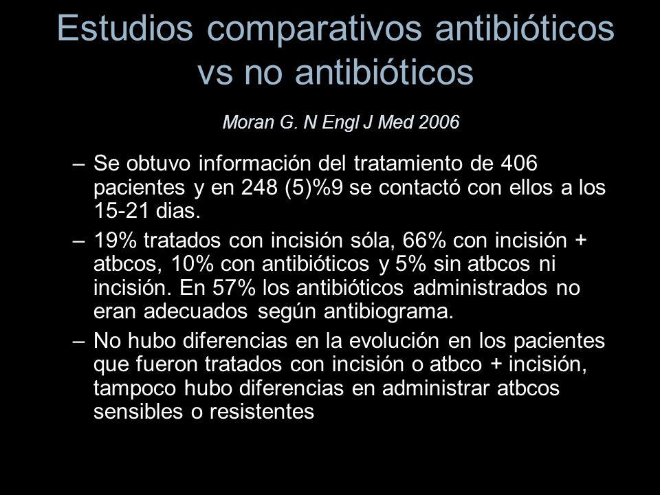 Estudios comparativos antibióticos vs no antibióticos Moran G