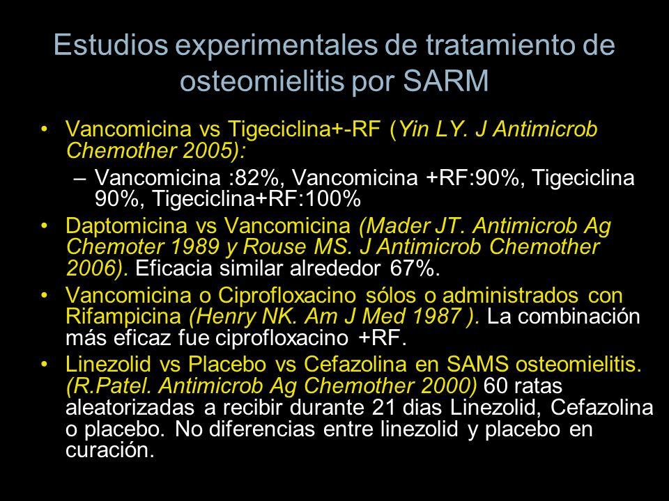 Estudios experimentales de tratamiento de osteomielitis por SARM