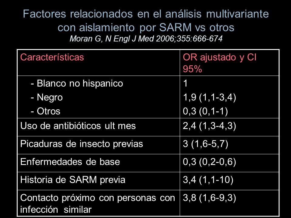 Factores relacionados en el análisis multivariante con aislamiento por SARM vs otros Moran G, N Engl J Med 2006;355:666-674