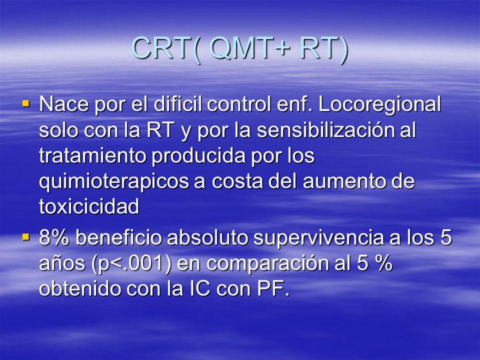 CRT( QMT+ RT)