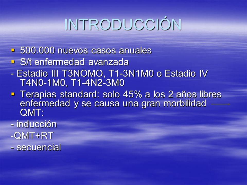 INTRODUCCIÓN 500.000 nuevos casos anuales S/t enfermedad avanzada