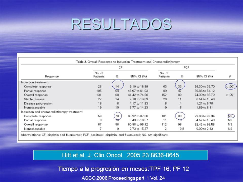 RESULTADOS Hitt et al. J. Clin Oncol. 2005 23:8636-8645