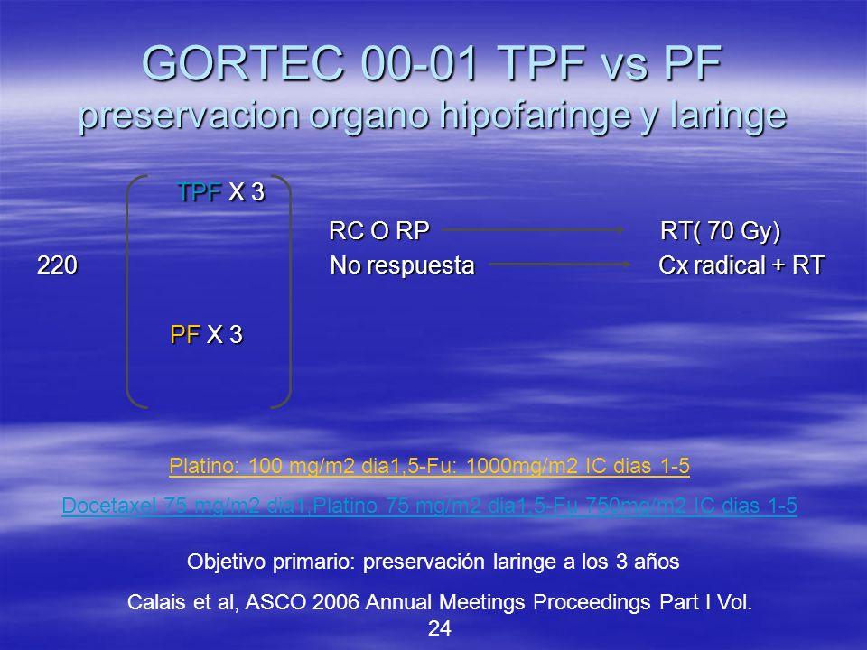 GORTEC 00-01 TPF vs PF preservacion organo hipofaringe y laringe