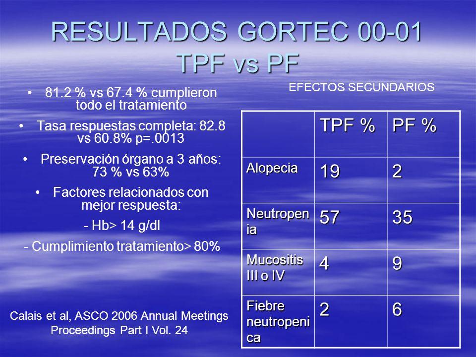 RESULTADOS GORTEC 00-01 TPF vs PF