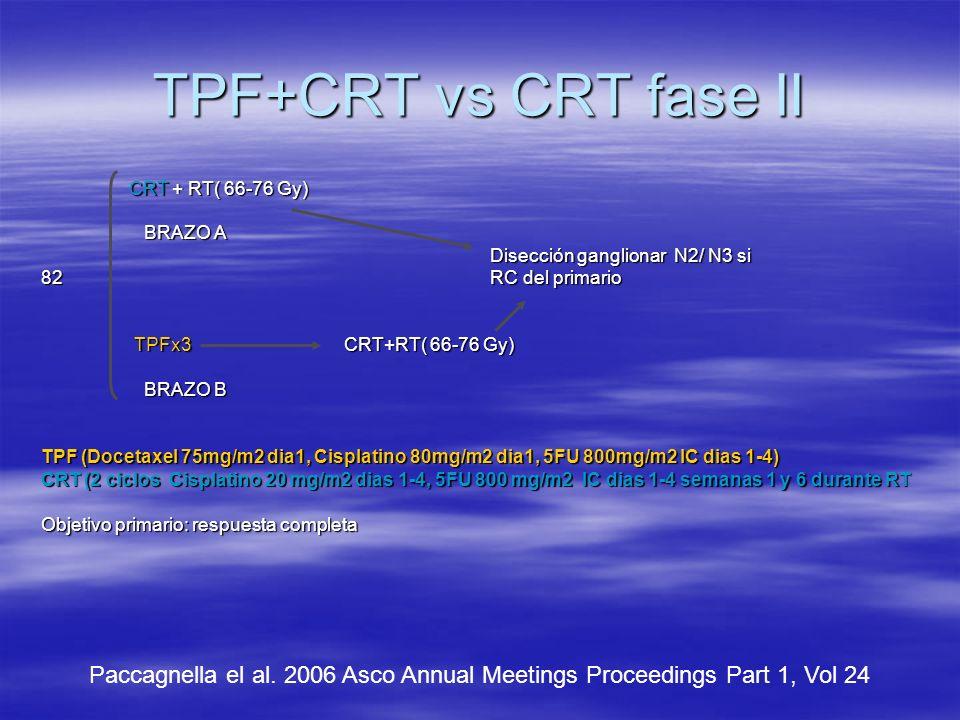 TPF+CRT vs CRT fase II CRT + RT( 66-76 Gy) BRAZO A. Disección ganglionar N2/ N3 si.