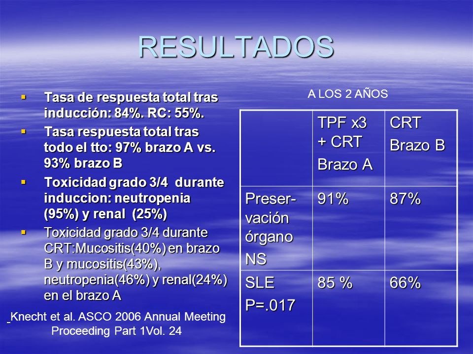 Knecht et al. ASCO 2006 Annual Meeting Proceeding Part 1Vol. 24