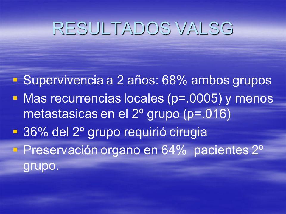 RESULTADOS VALSG Supervivencia a 2 años: 68% ambos grupos