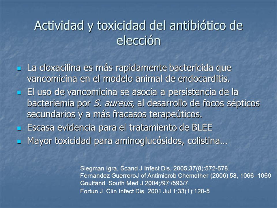 Actividad y toxicidad del antibiótico de elección