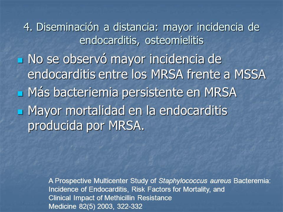 Más bacteriemia persistente en MRSA