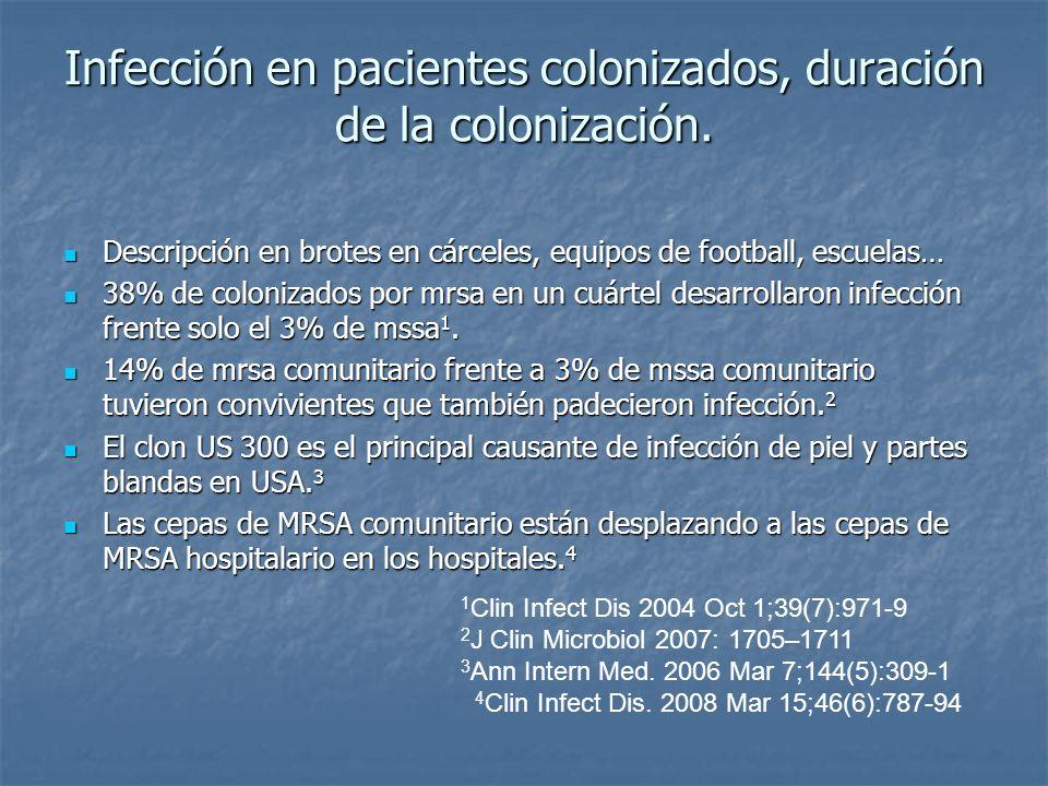 Infección en pacientes colonizados, duración de la colonización.