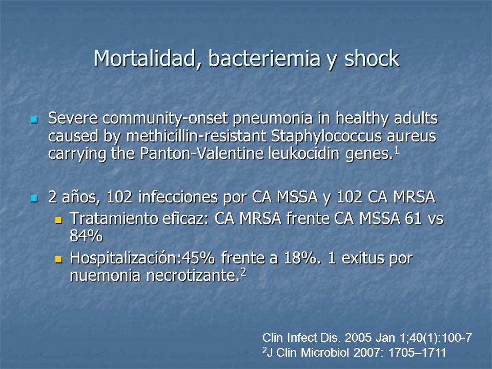 Mortalidad, bacteriemia y shock