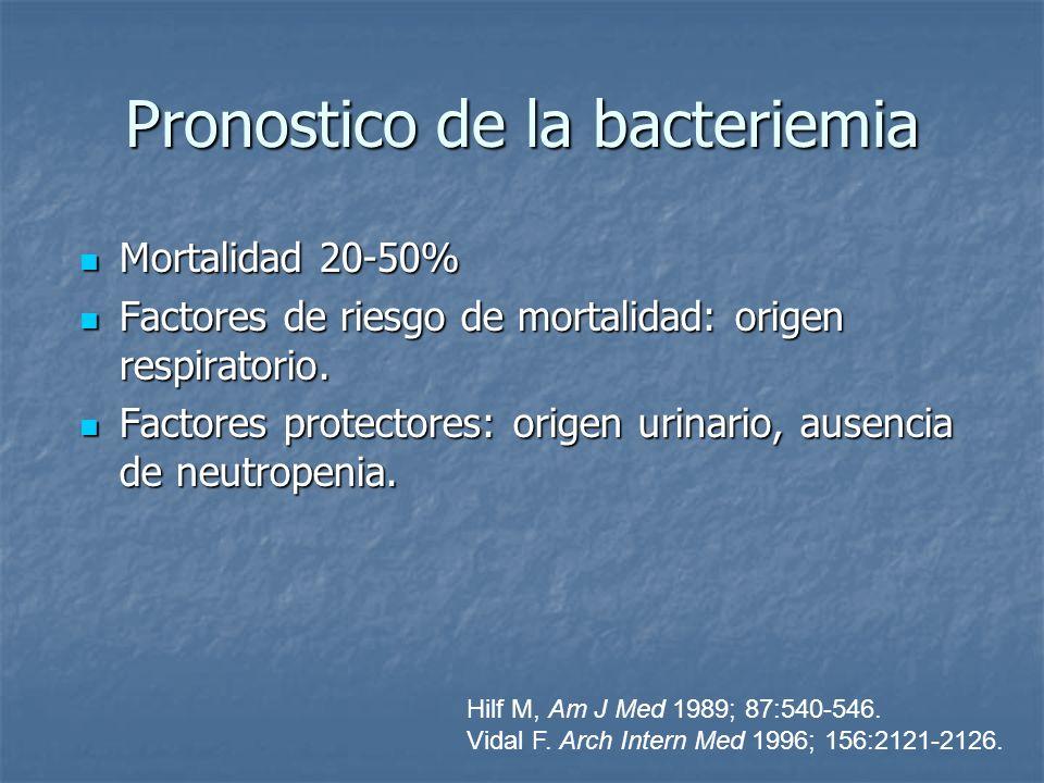 Pronostico de la bacteriemia