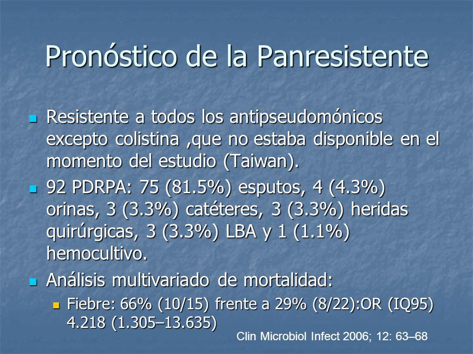 Pronóstico de la Panresistente