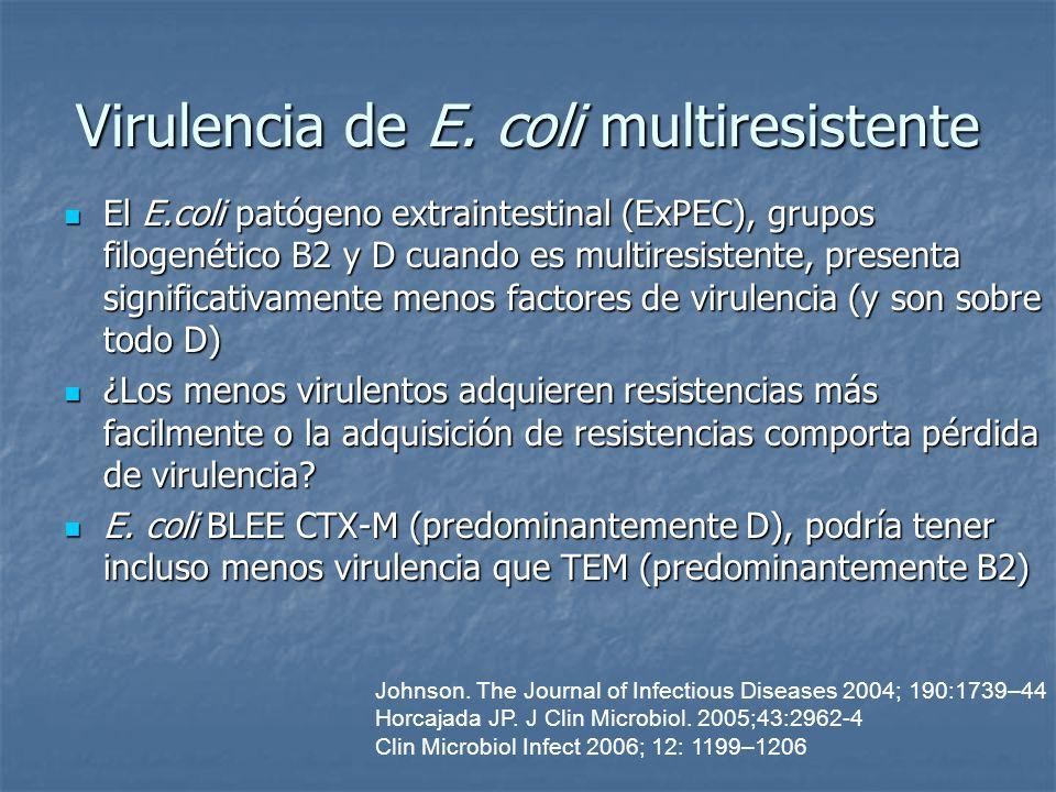 Virulencia de E. coli multiresistente