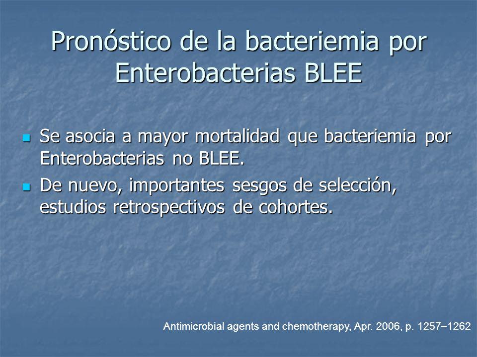 Pronóstico de la bacteriemia por Enterobacterias BLEE