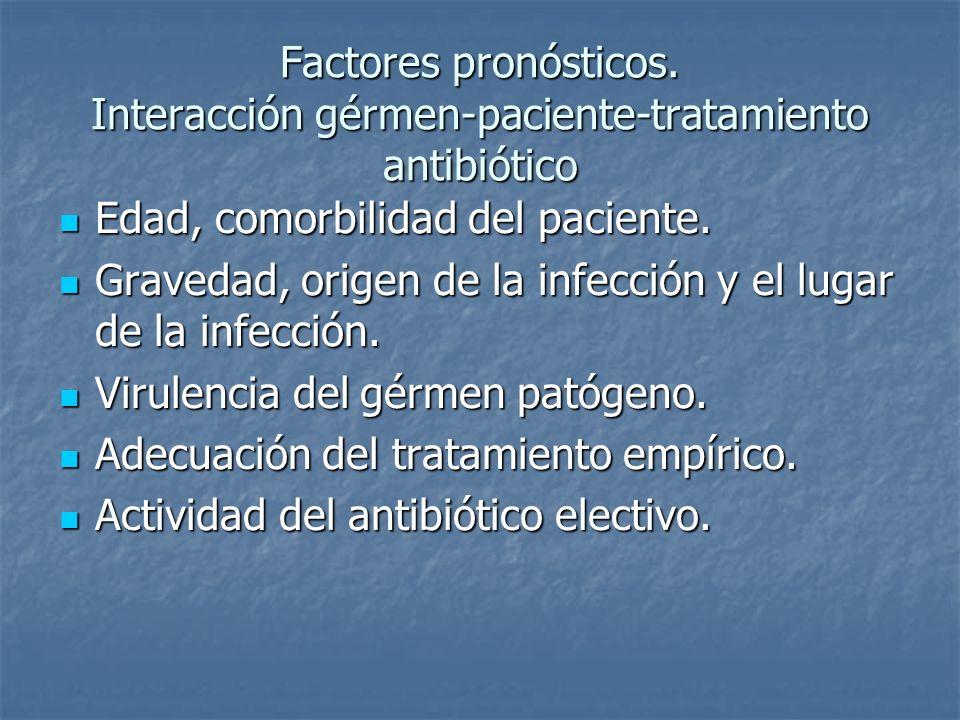 Factores pronósticos. Interacción gérmen-paciente-tratamiento antibiótico